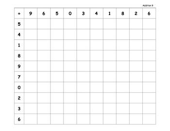 Basic Math Facts Practice Grids