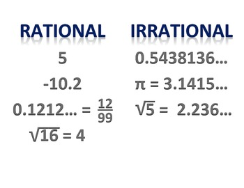 Basic Math Facts - Rational/Irrational and Integer/Non-Integer