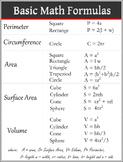 Basic Math Formulas Poster