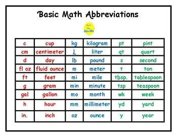 Basic Math Measurement Abbreviations