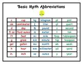 Basic Math Measurement Abbreviations