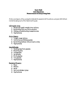 Basic Math: Measurement & Interpreting Data Unit Objectives & Keywords