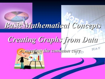 Creating Graphs from Data:Meeting the Common Core