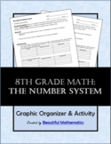 Basic Math: The Number System