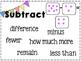 Basic Math Vocabulary