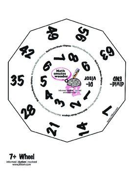Basic Math Wheel (multiply & divide)