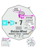 Basic Math Wheel (multiply & divide)