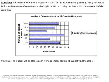 Interpreting Graphs: Meeting the Common Core: Booklet 3