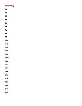 Basic Mathematics Vocabulary Check