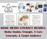 Basic Media Literacy bundle: 5 Core Concepts, Media Triangle, & Target Audience