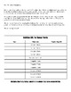 Basic Multiplication Fact Intervention