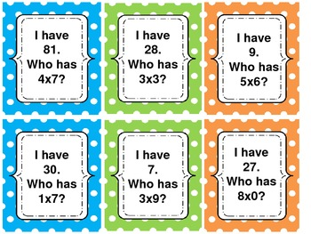 Basic Multiplication Facts-- I Have Who Has
