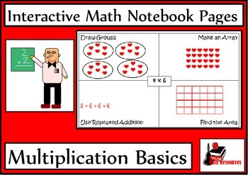 Basic Multiplication Lesson for Interactive Math Notebooks