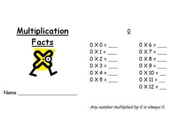 Basic Multiplication Minute Math Program