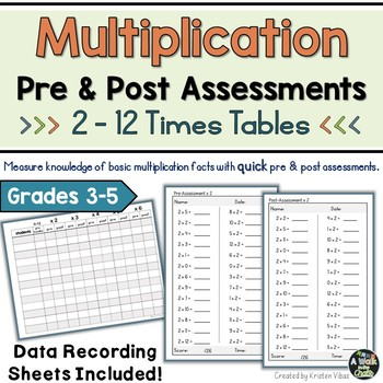 Multiplication Pre and Post Assessments