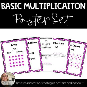 Basic Multiplication Strategies Poster Set