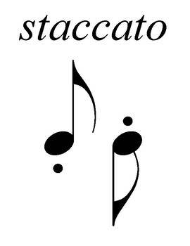 Basic Music Notation Posters