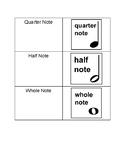 Basic Music Note Flashcards