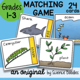 Basic Needs Matching Game (1st - 3rd) by Science Doodles