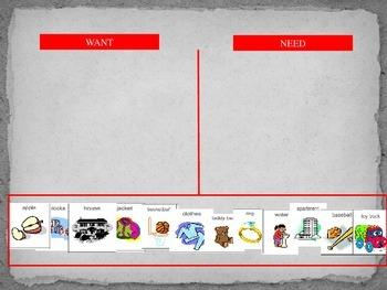 Basic Needs PowerPoint