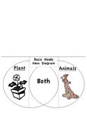 Basic Needs of Plants & Animals Venn Diagram Tab Book