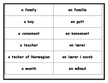 Basic Norwegian Board Game