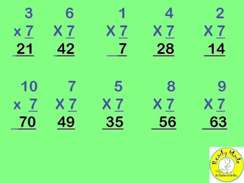 Basic Number Facts Warm Up PowerPoints Multiply and Divide 7