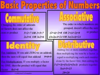 Basic Number Properties Mini-poster