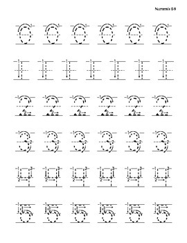 Basic Numeral Formation
