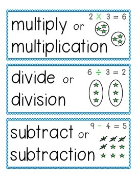 Math Vocabulary Cards (Basic Operations)