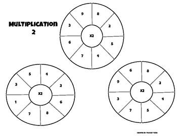 Basic Operation Wheels