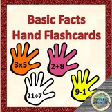 Basic Operations Math Hands 'flashcards' for Kinesthetic Learners