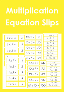 Basic Operations: Multiplication Slips