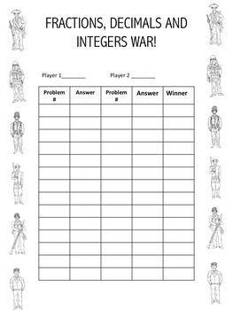 Basic Operations War Game (Fractions, Decimals and Integers)