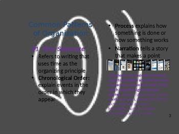 Basic Organization of Paragraph Writing