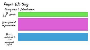 Basic Paper Graphic Organizer