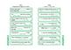 Basic Parts of Speech - 128 Cloze Sentences: Exit Tickets & Task Cards