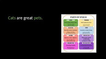 Basic Parts of Speech