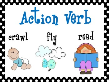 Basic Parts of Speech Anchor Charts