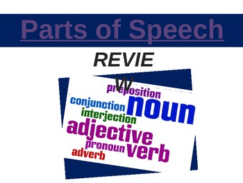 Basic Parts of Speech Review Powerpoint