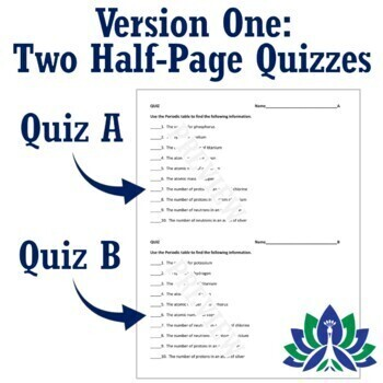 Basic Periodic Table Quiz (Middle School) - Two Versions NGSS MS-PS1-1