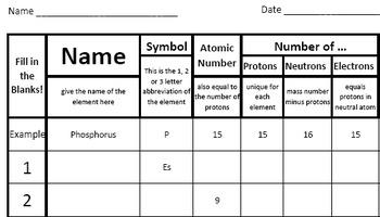 Basic periodic table worksheet randomized by john weisenfeld tpt basic periodic table worksheet randomized urtaz Images