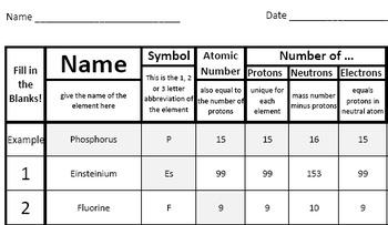 Basic periodic table worksheet randomized by john weisenfeld tpt basic periodic table worksheet randomized urtaz Gallery