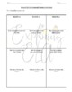 Basic Persuasive/Argumentative Research Graphic Organizer