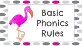 Basic Phonics Rules Posters Polka Dot Theme