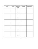 Basic Place Value Worksheet