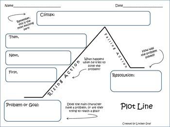 Basic Plot Line {Free Download}