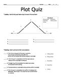Basic Plot Quiz