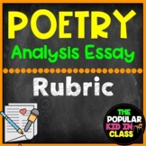 Basic Poetry Analysis Rubric
