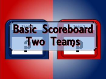 Basic PowerPoint Scoreboard - 2 Teams